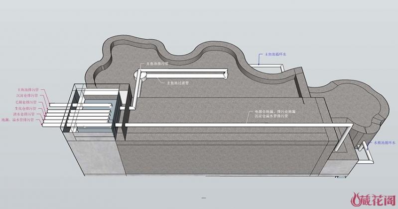鱼池设计图2.jpg